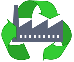 Lean and green: five benefits of sustainable and Lean manufacturing